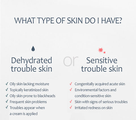 Dehydrated skin and Sensitive skin