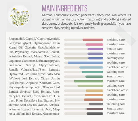 soothing cream ingredients