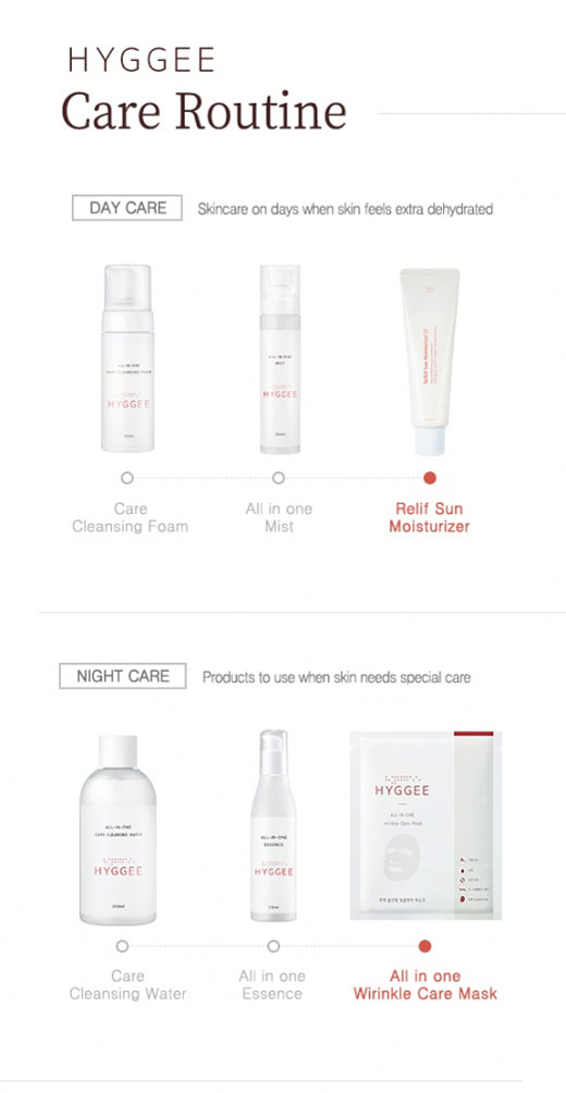 hyggee recommended skin care routine