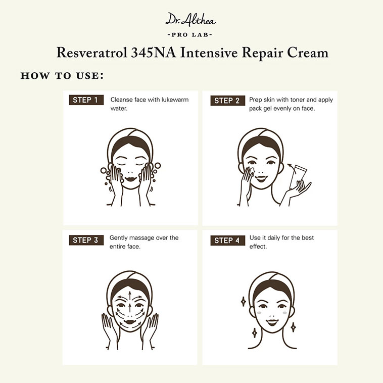 How to use Resveratrol 345NA Intensive Repair Cream