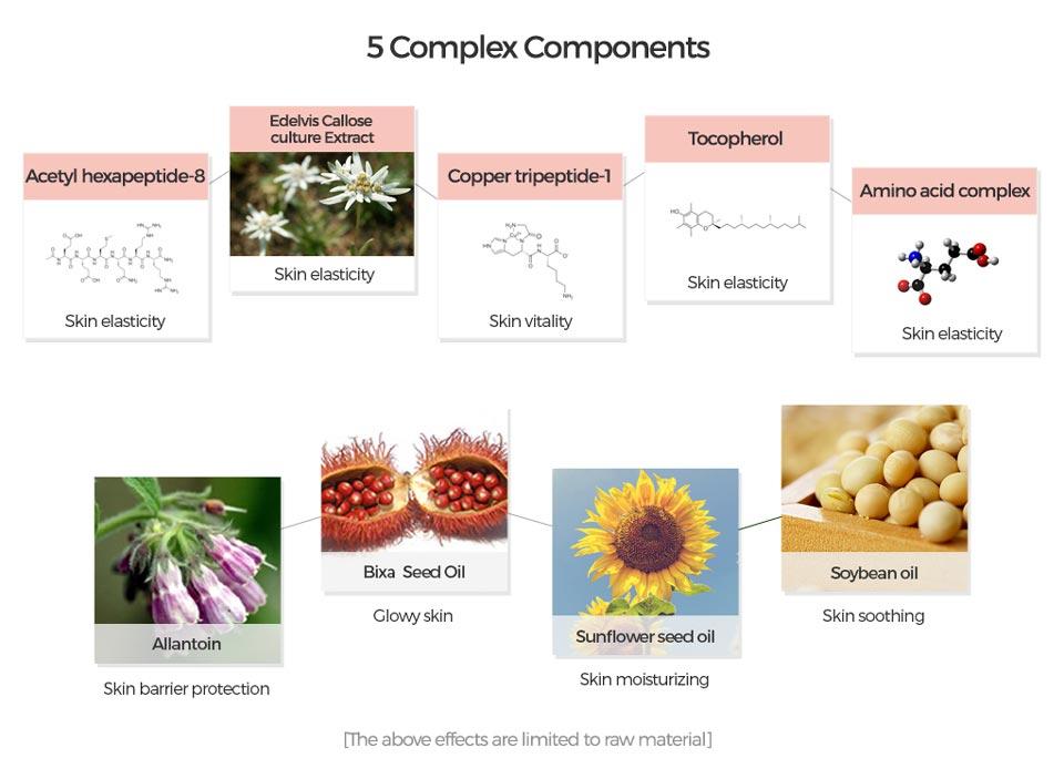5 complex components