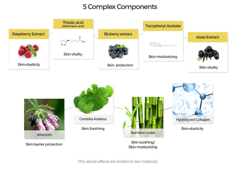 complex of efffective ingredients