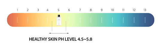 healthy skin ph level