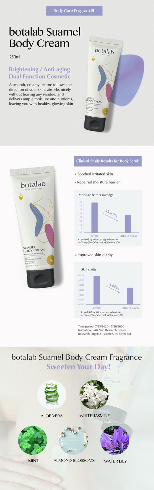 Botalab Suamel Body Cream